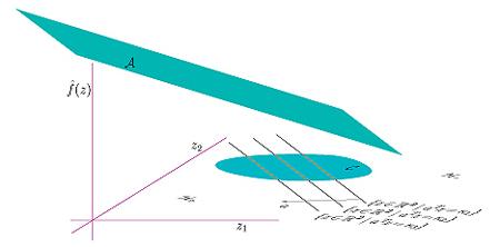 affine function
