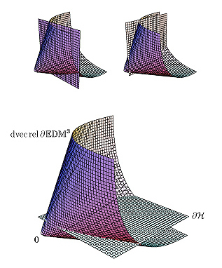 Euclidean distance matrix cone