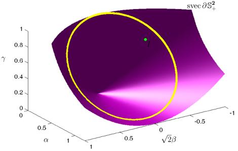 Fantope inscribed in positive semidefinite cone