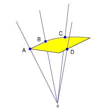 Convex Optimization - Extreme Directions