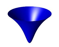 quasiconvex function