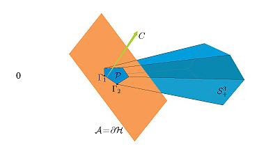 positive semidefinite cone analogue